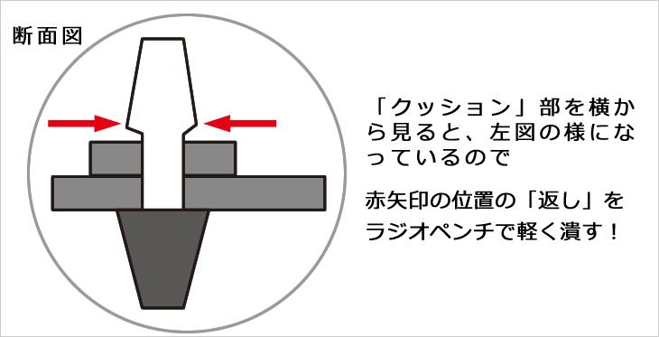 クッションの外し方の図